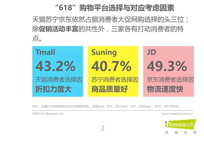 """苏宁易购""""好奇心""""战报:蓝色手机最畅销"""