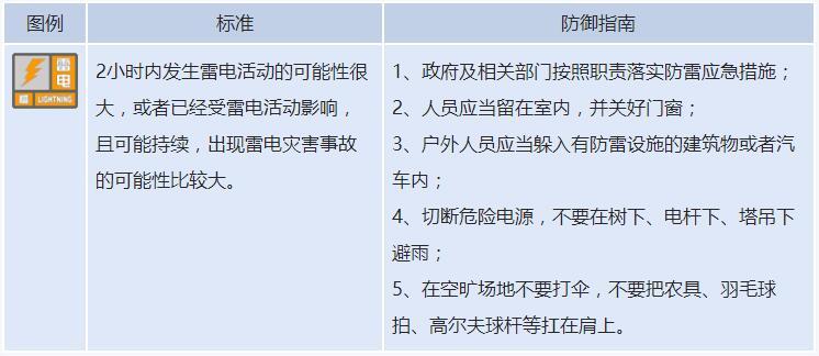滚动播报:广西多地发布气象预警