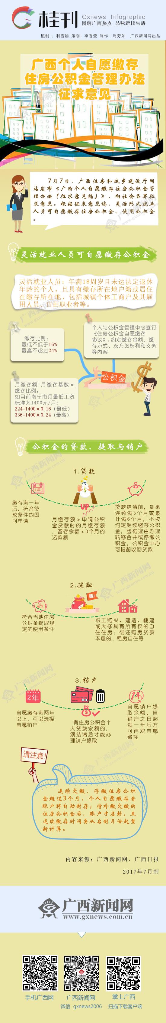 桂刊:广西个人缴存住房公积金管理办法征求意见