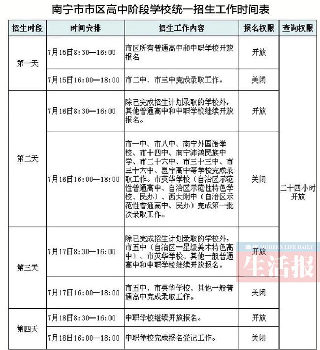 南宁市区普高招生15日开始 示范高中招生信息在这