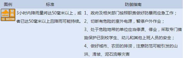 """滚动:""""塔拉斯""""已停止编号 桂南仍有风雨影响"""