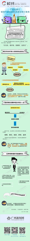 [桂刊]广西拟修订领导干部任期经济责任审计条例