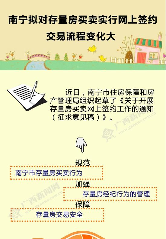 南宁拟对存量房买卖实行网上签约 交易流程变化大