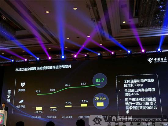 中国电信:全网通终端受欢迎 净推荐值提升46%