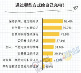 智联招聘联合吴晓波频道发布《2017年新中产调查报告》