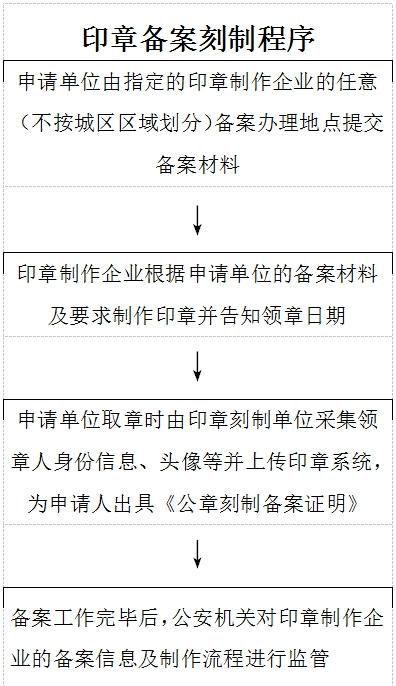 南宁:9月1日起公章刻制不用跑公安局审批了