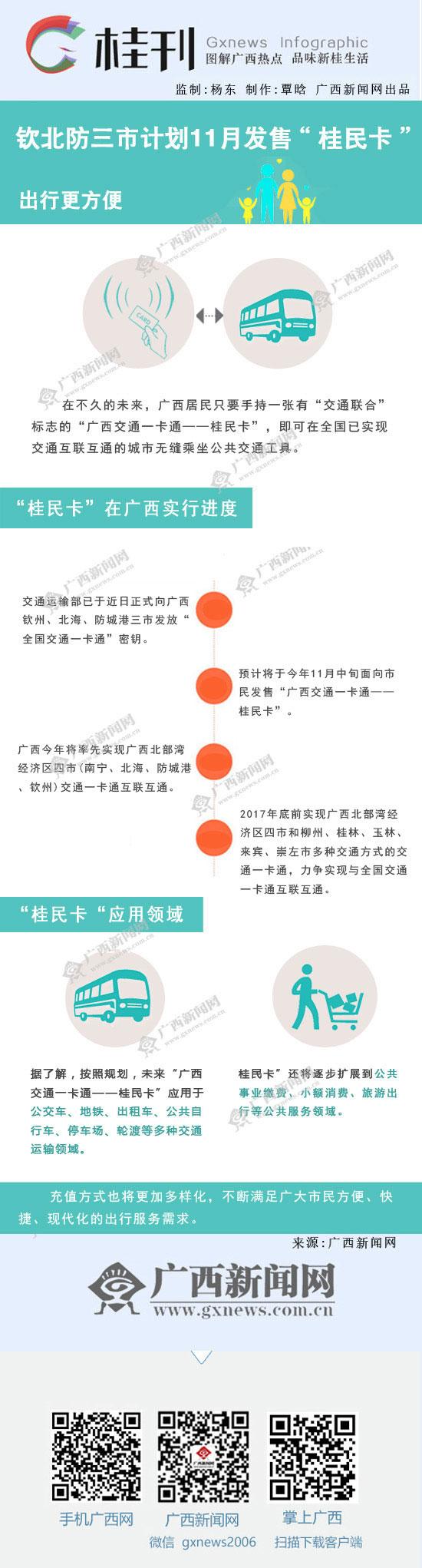 """[桂刊]钦北防计划11月发售""""桂民卡"""" 出行更方便"""