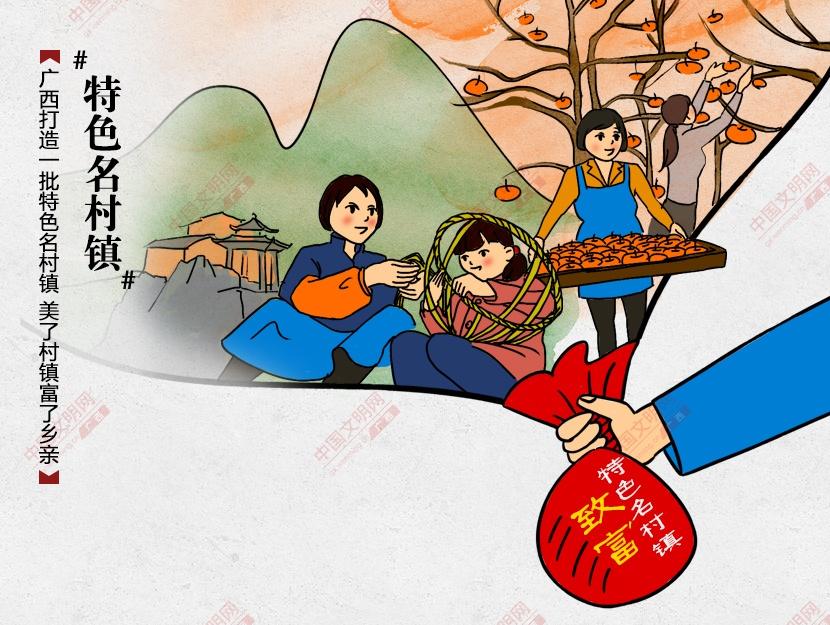广西打造一批特色名村镇 美了村镇富了乡亲