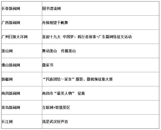 2017年中国城市新闻网站年度新闻奖项揭晓 本网再获殊荣