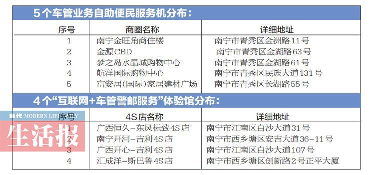 南宁市5个车驾管业务自助网点下周一启用 可办19项业务