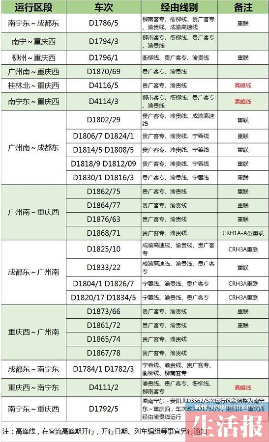 """全国铁路将调图 柳州人在家门口也可乘""""复兴号"""""""