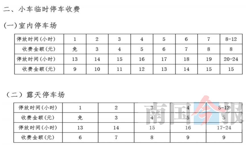 柳州:新能源汽车进小区 1小时内停车免费
