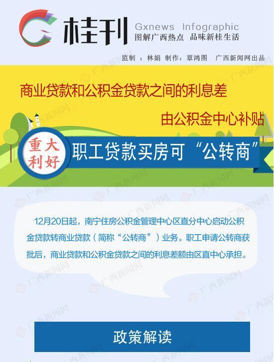 """桂刊:重大利好 南宁一些职工贷款买房可""""公转商"""""""