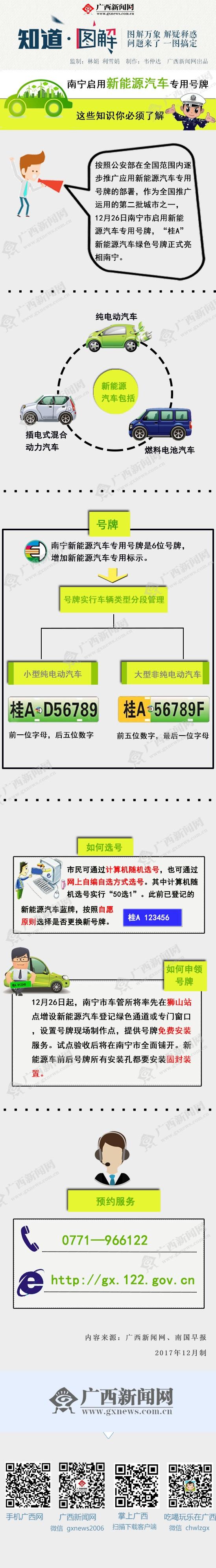 图解:南宁启用新能源汽车专用号牌 两种方式选号