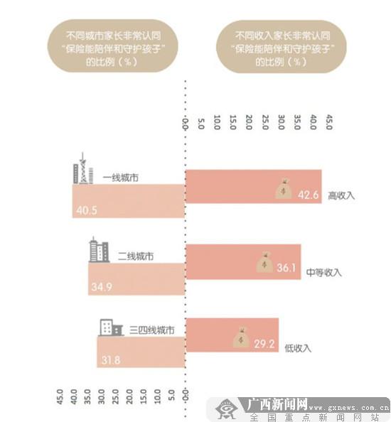 中国国内首份《家庭亲子陪伴白皮书》发布