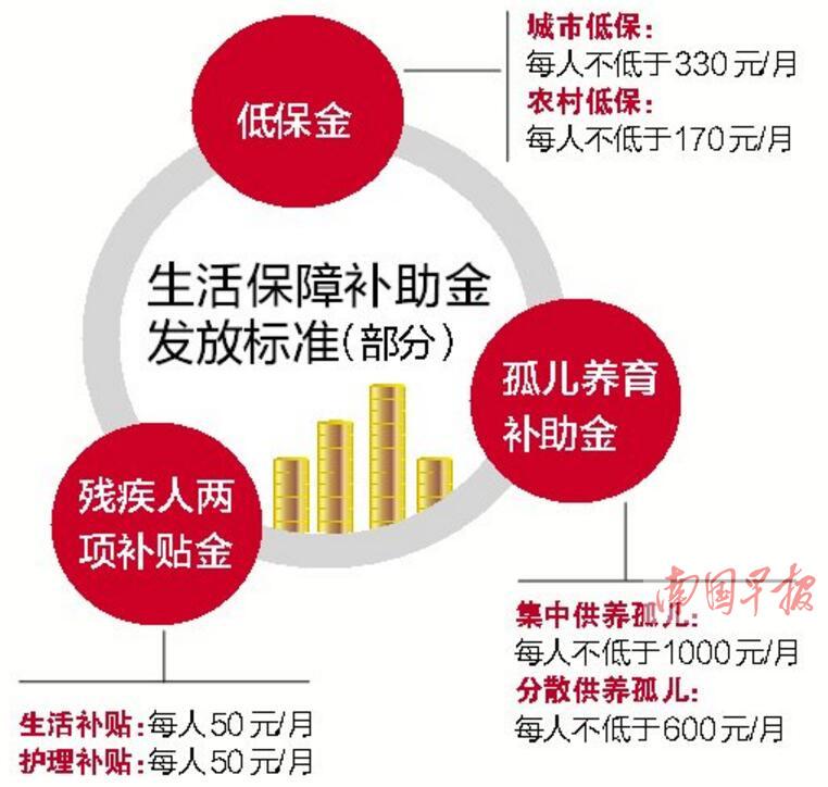 12月31日焦点图:广西拨78.77亿元助困难群众过年