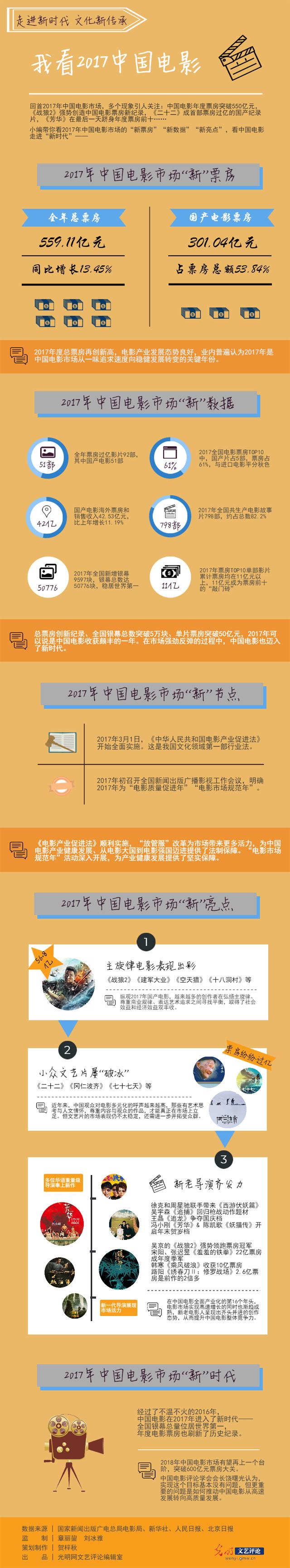 【走进新时代 文化新传承】我看2017中国电影
