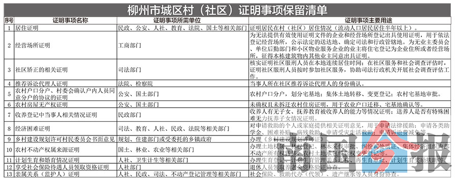柳州印发公布城区村(社区)证明事项保留清单