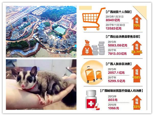 1月25日焦点图:广西居民个人存款突破1.3万亿