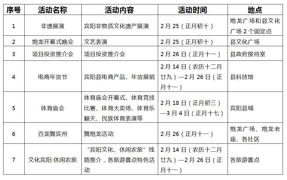 2018年宾阳炮龙节将于2月25至26日上演