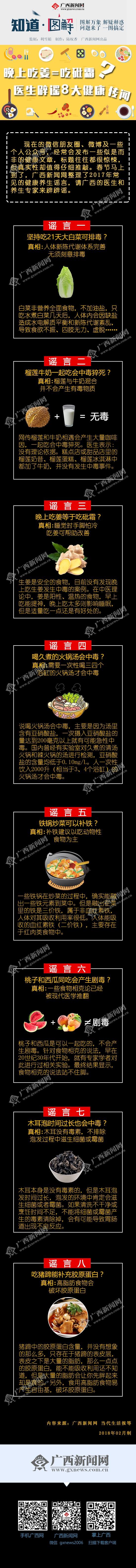 [图解]晚上吃姜等于吃砒霜?医生辟谣八大健康传闻