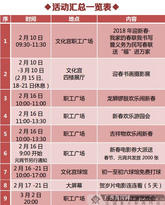 南宁市工人文化宫将开展系列新春活动