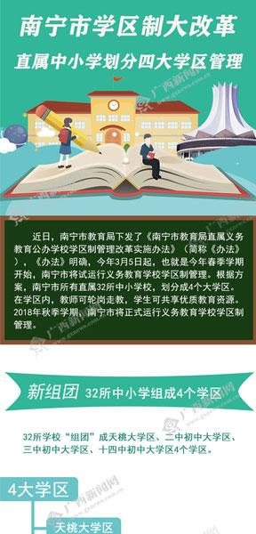 【桂刊】永利国际app学区制大改革 你家孩子在哪个大学区