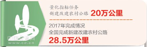 6项指标告诉你£º中国脱贫攻坚打赢了硬仗£¡