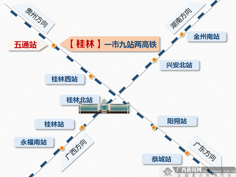 桂林第九座高铁站五通站3月13日开站运营