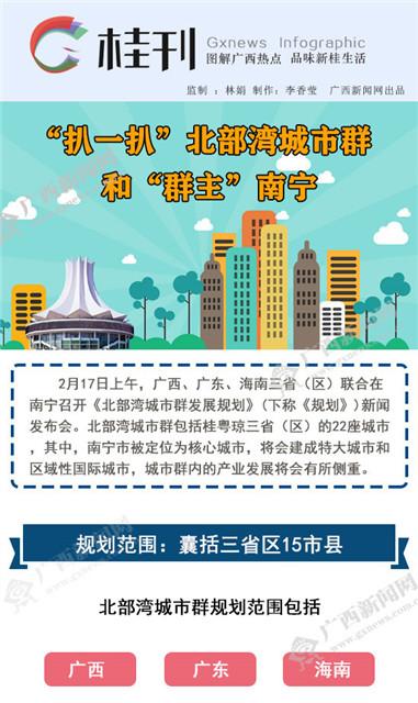 """桂刊 : """" 扒一扒 """" 北部湾城市群和 """" 群主 """" 南宁"""