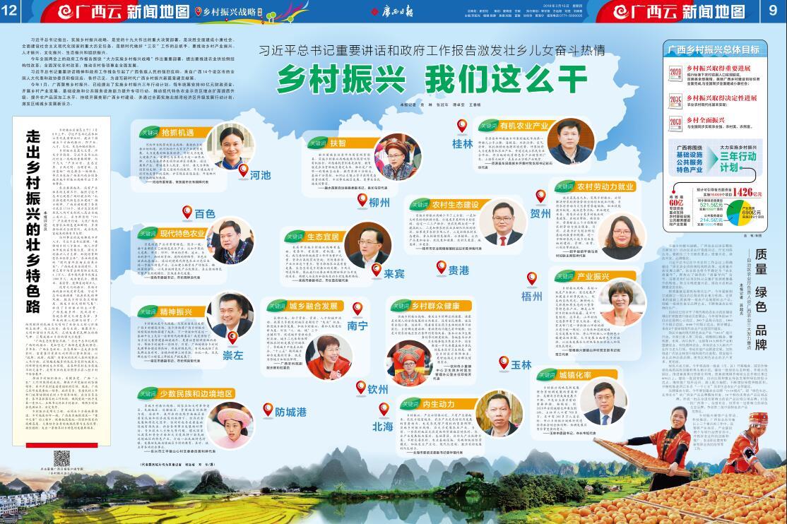 [广西云・新闻地图]乡村振兴 我们这么干