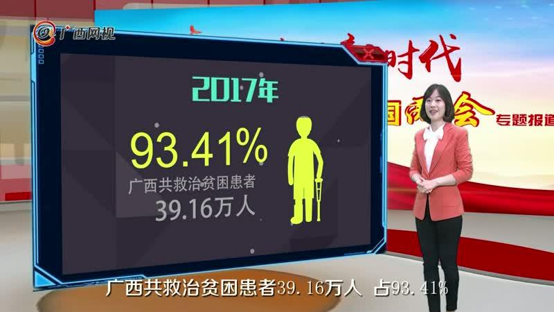 政策保障 广西人均预期寿命在持续增加