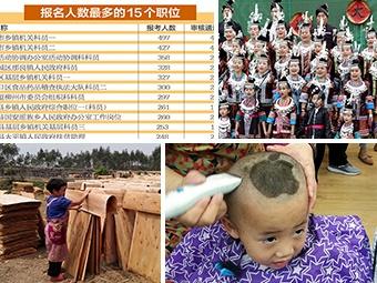 """3月19日核心图:广西2018年""""区考""""报名3月19日停止"""