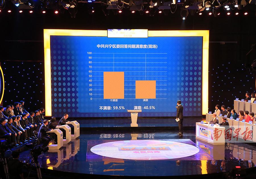 3月26日焦点图:今年南宁首期电视问政聚焦部门作风问题