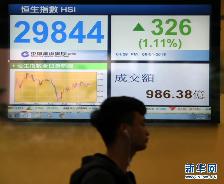 (财经)香港恒生指数涨1.11% 收报29844.94点