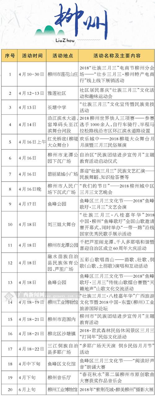 """最全!2018""""壮族三月三·八桂嘉年华""""主要活动安排表"""