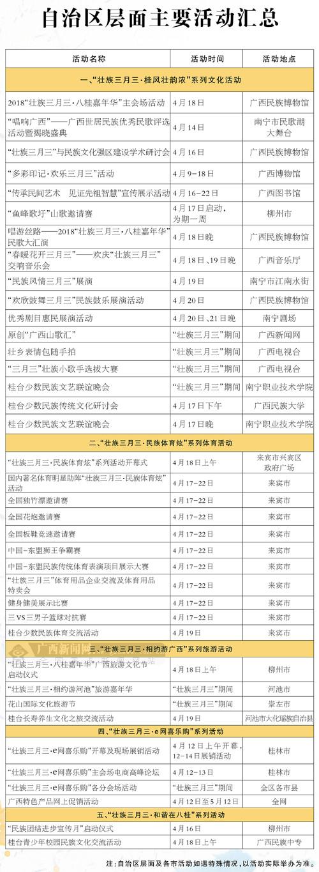 """最全!2018""""壮族三月三·八桂嘉光阴""""次要运动布置表"""
