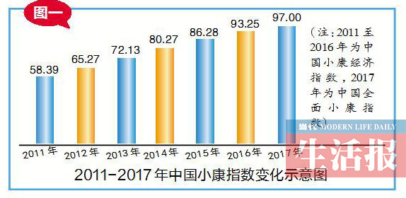 4月24日焦点图: 广西5城跻身全国小康城市百强