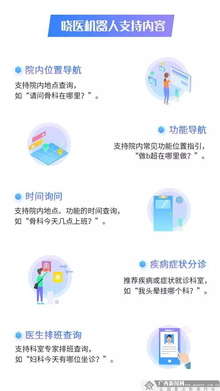 广西首台导诊机器人启用 医疗系统进入新时代