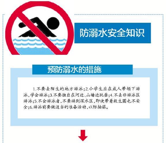 梧州:两女生河边游玩不慎落水 一人获救一人失联