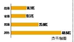 北京赛车高手论坛:南宁交警发布安全提示:6月出行应注意这些事项