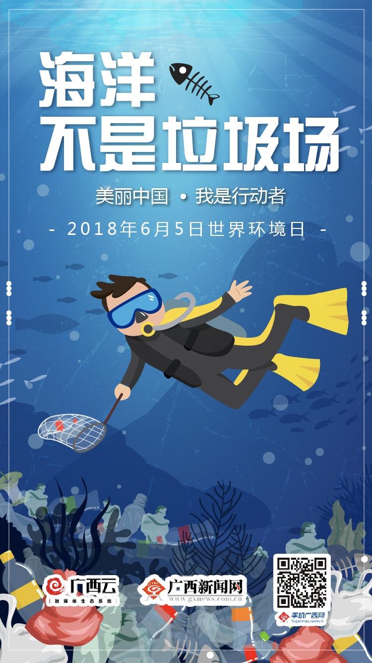 【公益广告】世界环境日:海洋不是垃圾场