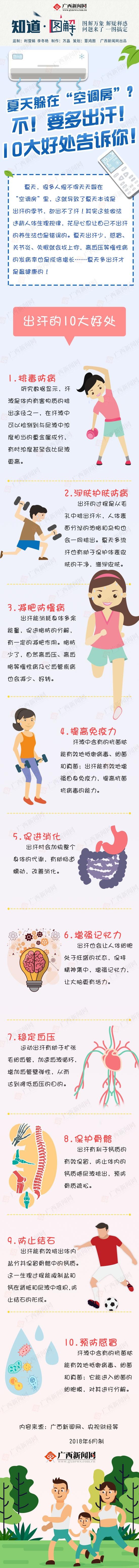 夏天要多出汗!排毒、减肥……这10大好处你要懂!!!