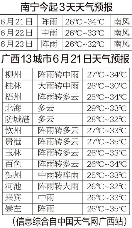 广西中北部将有一次降雨过程 南宁或迎局部大暴雨