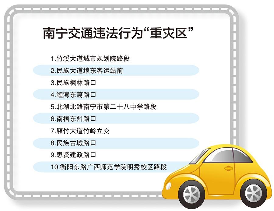 """小心电警!南宁10大路口(路段)成交通违法""""重灾区"""""""