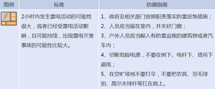 滚动播报:广西多地发布雷电、大风、暴雨预警(图)