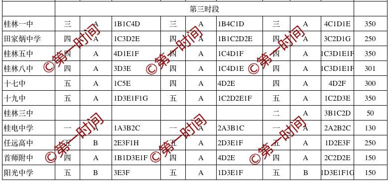 桂林布置成绩公布初中4860名宿舍获一等成绩全市考生文明中考图片