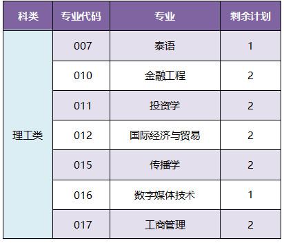 浙江越秀外国语学院2018年继续在英皇国际娱乐唯一平台招生