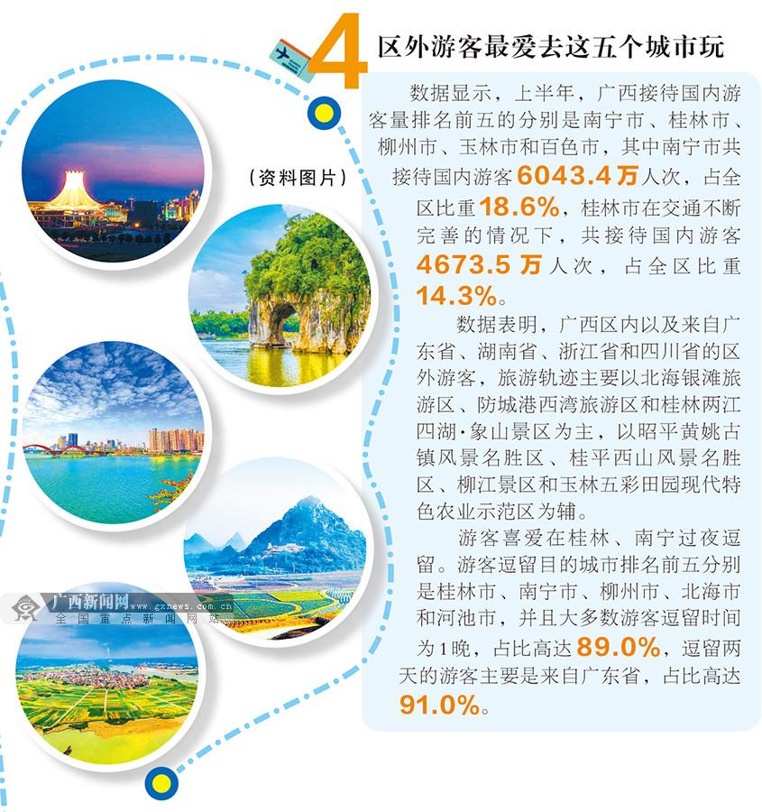 """广西实施""""三年行动计划"""" 发展大旅游形成大产业"""