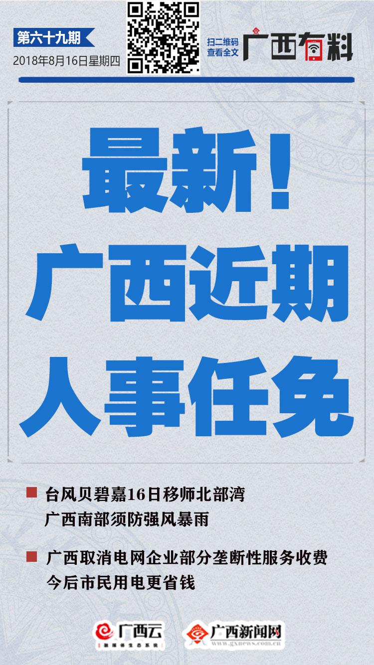 【广西有料】第六十九期:最新!广西近期人事任免